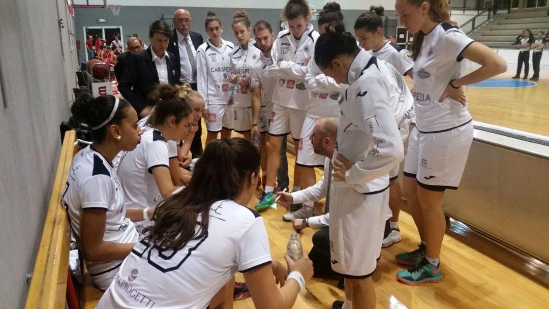 Le ragazze Carispezia a rapporto da coach Corsolini