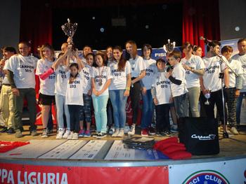 Imperiasci 2004 festeggia il successo della classifica 2015