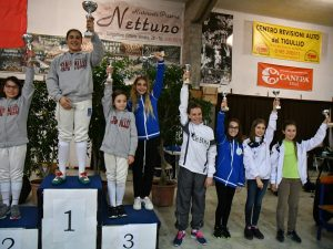 Tutti i vincitori del GP Giovanissimi di Rapallo
